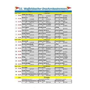 Ergebnisse Drachenboot Rurseecup 2016