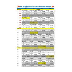 Ergebnisse Drachenboot Rurseecup 2017