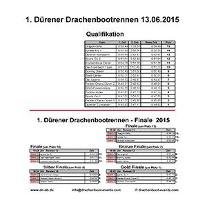 Ergebnisse Drachenbootrennen Dueren 2015