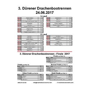 Ergebnisse Drachenbootrennen Dueren 2017